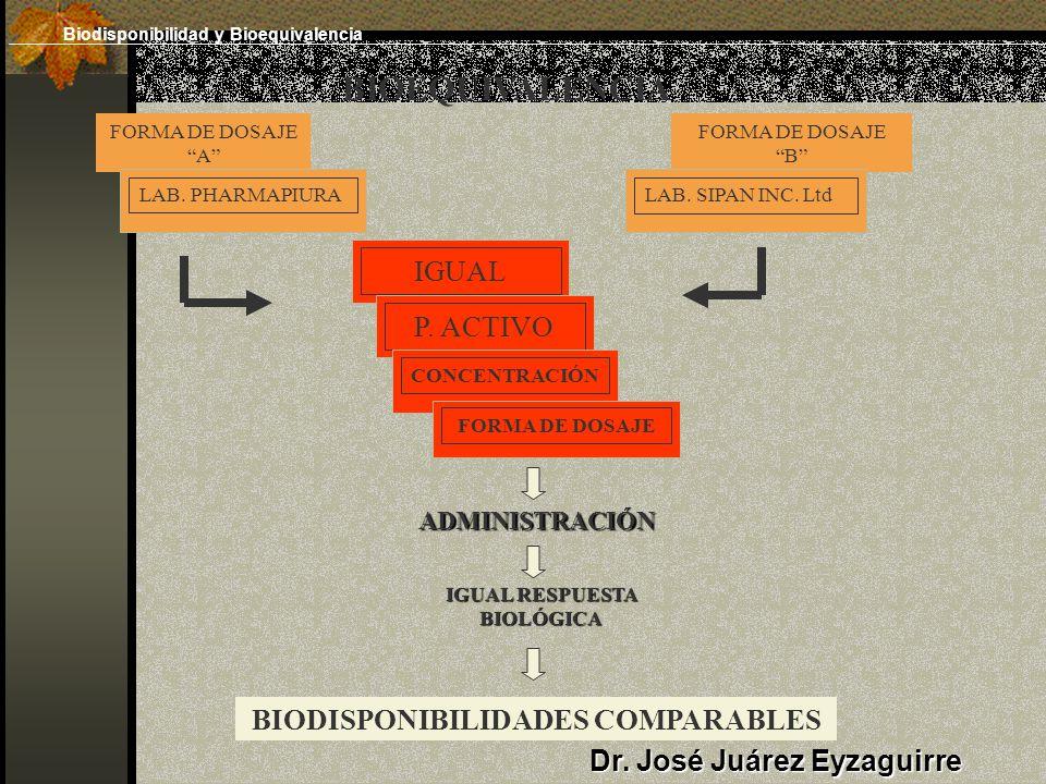 IGUAL RESPUESTA BIOLÓGICA BIODISPONIBILIDADES COMPARABLES