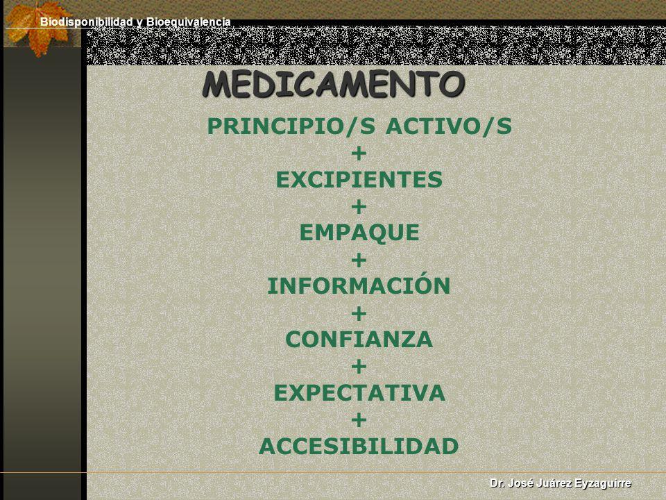 MEDICAMENTO PRINCIPIO/S ACTIVO/S + EXCIPIENTES EMPAQUE INFORMACIÓN