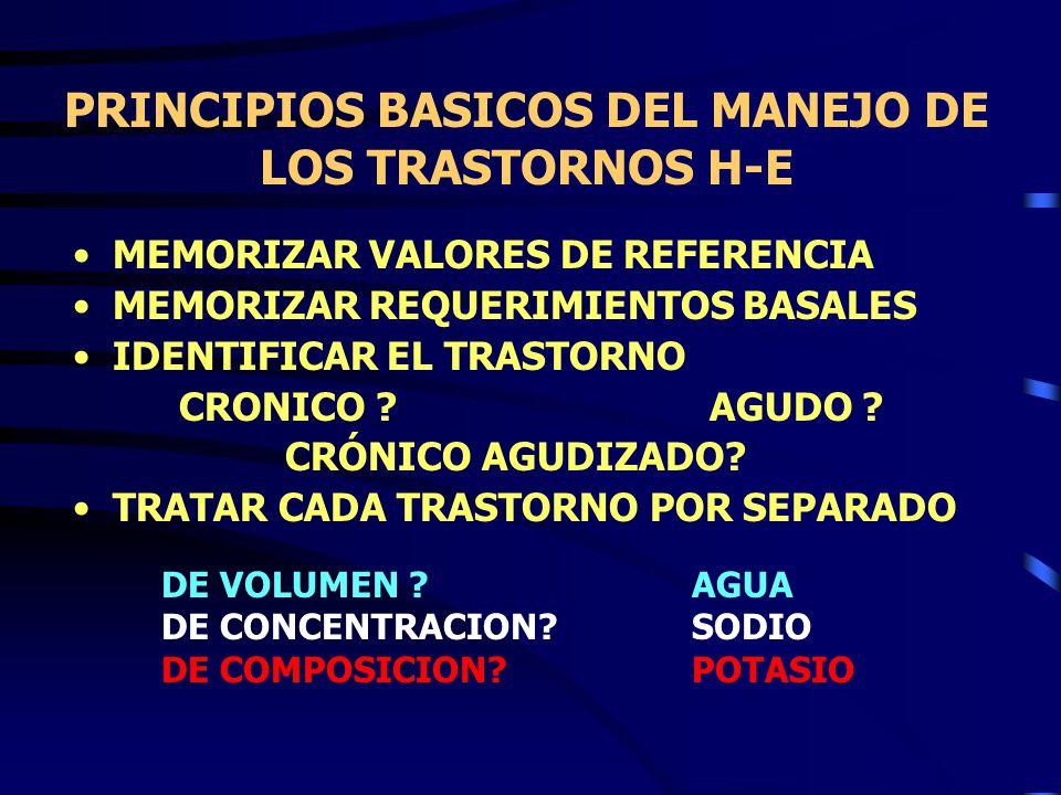 PRINCIPIOS BASICOS DEL MANEJO DE LOS TRASTORNOS H-E