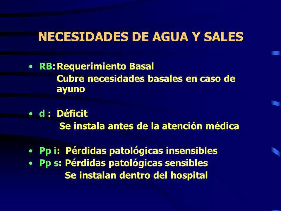 NECESIDADES DE AGUA Y SALES