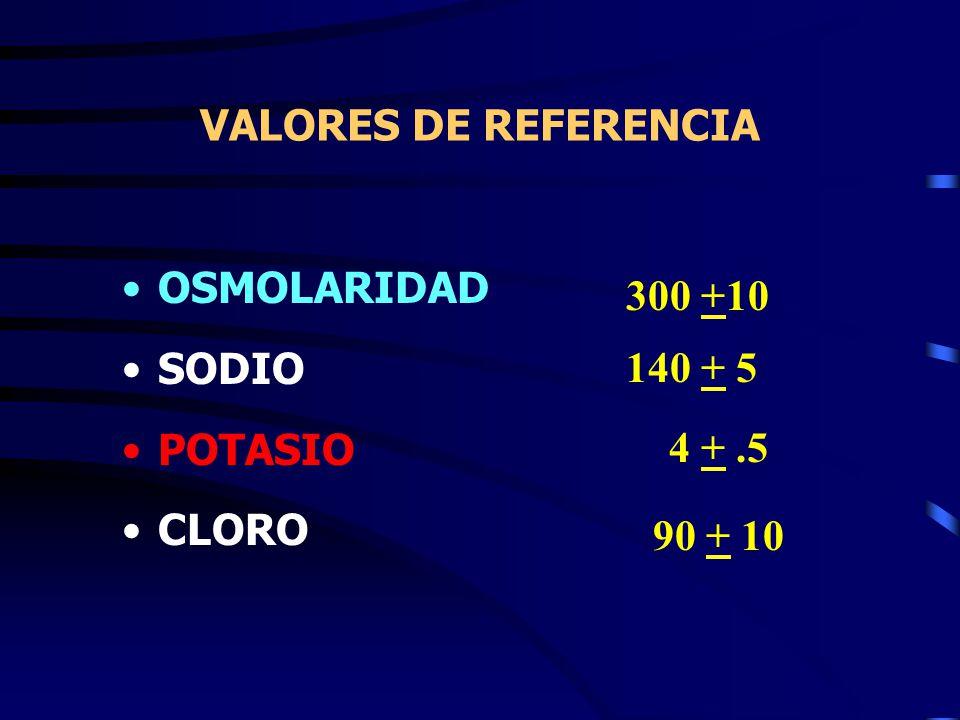 VALORES DE REFERENCIA OSMOLARIDAD SODIO POTASIO CLORO 300 +10 140 + 5 4 + .5 90 + 10