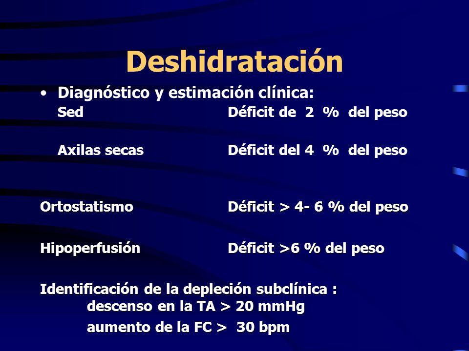 Deshidratación Diagnóstico y estimación clínica: