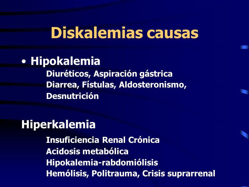 Diskalemias causas Hipokalemia Hiperkalemia