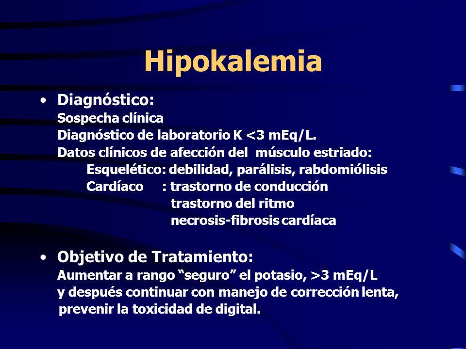 Hipokalemia Diagnóstico: Objetivo de Tratamiento: Sospecha clínica
