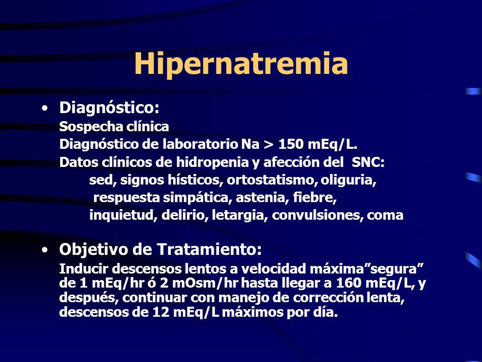 Hipernatremia Diagnóstico: Objetivo de Tratamiento: Sospecha clínica