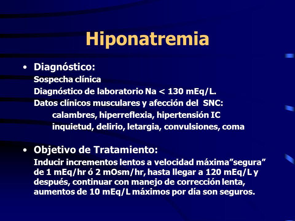 Hiponatremia Diagnóstico: Objetivo de Tratamiento: Sospecha clínica