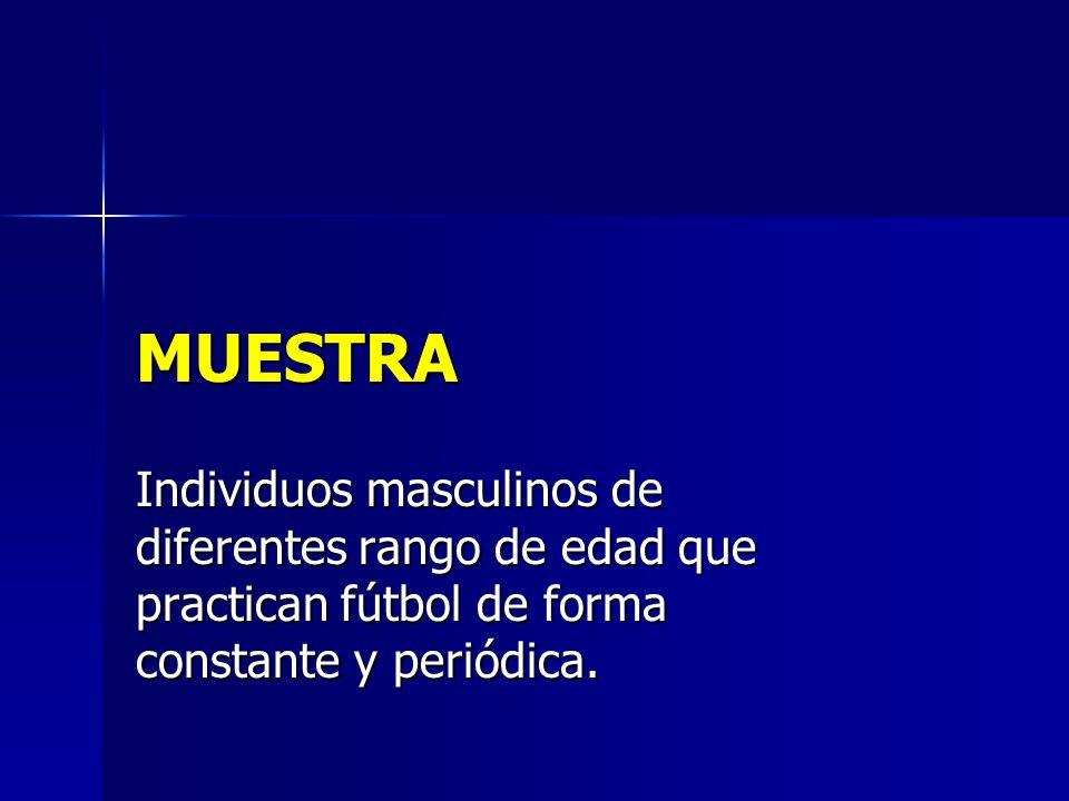 MUESTRA Individuos masculinos de diferentes rango de edad que practican fútbol de forma constante y periódica.