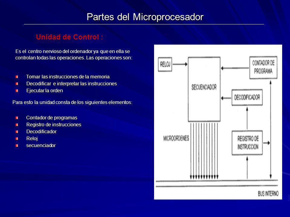 Partes del Microprocesador