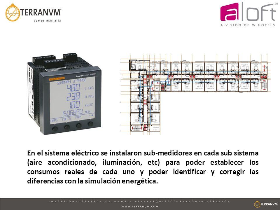En el sistema eléctrico se instalaron sub-medidores en cada sub sistema (aire acondicionado, iluminación, etc) para poder establecer los consumos reales de cada uno y poder identificar y corregir las diferencias con la simulación energética.