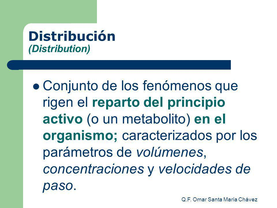 Distribución (Distribution)