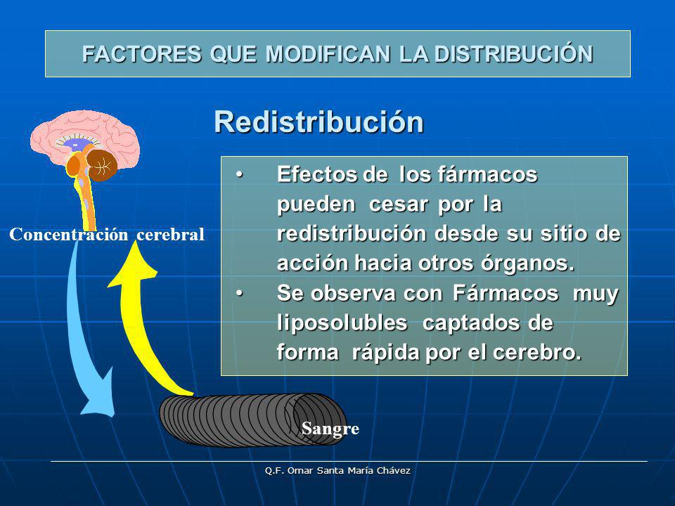 FACTORES QUE MODIFICAN LA DISTRIBUCIÓN