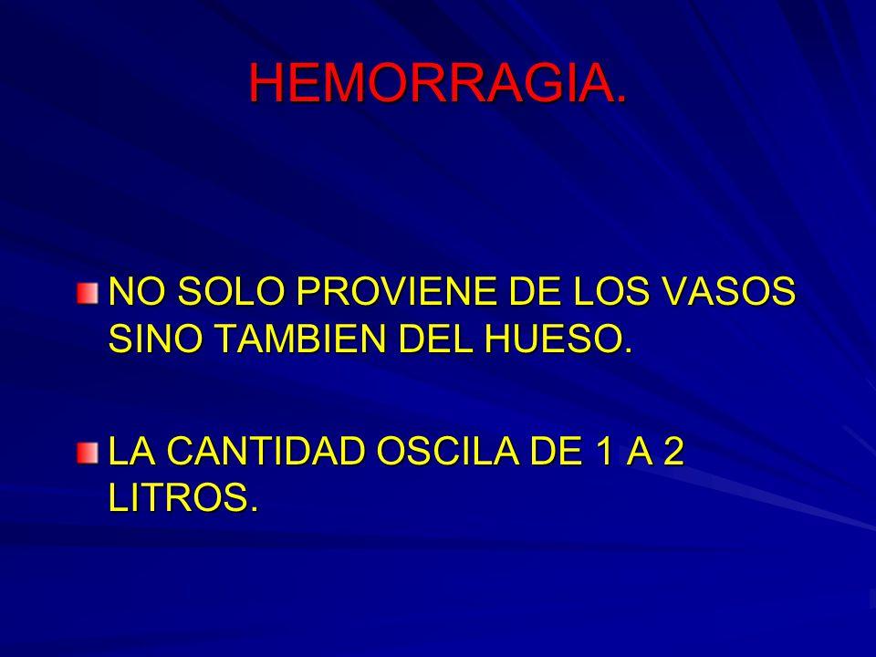HEMORRAGIA. NO SOLO PROVIENE DE LOS VASOS SINO TAMBIEN DEL HUESO.