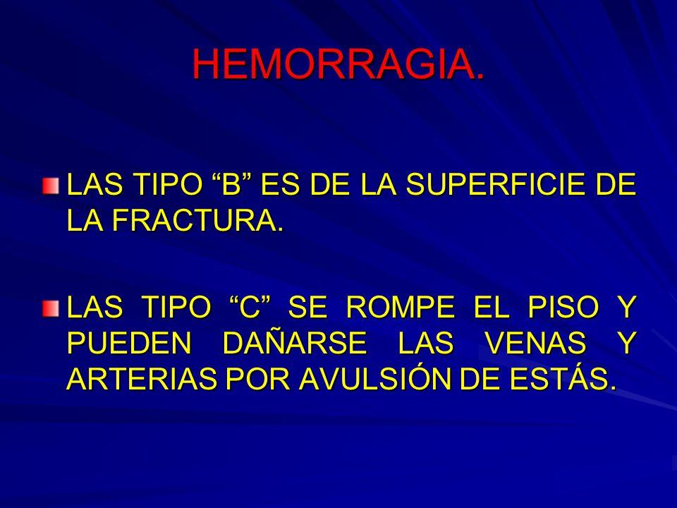 HEMORRAGIA. LAS TIPO B ES DE LA SUPERFICIE DE LA FRACTURA.