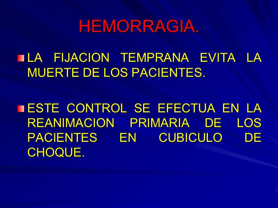 HEMORRAGIA. LA FIJACION TEMPRANA EVITA LA MUERTE DE LOS PACIENTES.