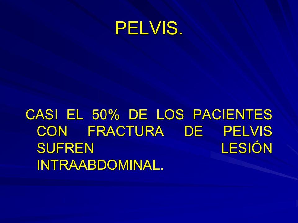 PELVIS. CASI EL 50% DE LOS PACIENTES CON FRACTURA DE PELVIS SUFREN LESIÓN INTRAABDOMINAL.