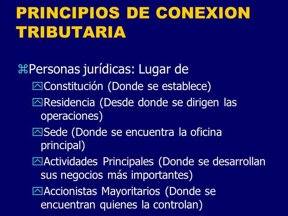PRINCIPIOS DE CONEXION TRIBUTARIA