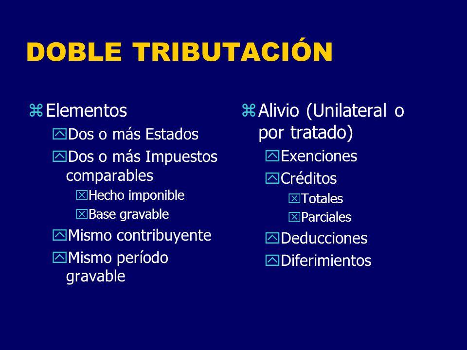 DOBLE TRIBUTACIÓN Elementos Alivio (Unilateral o por tratado)