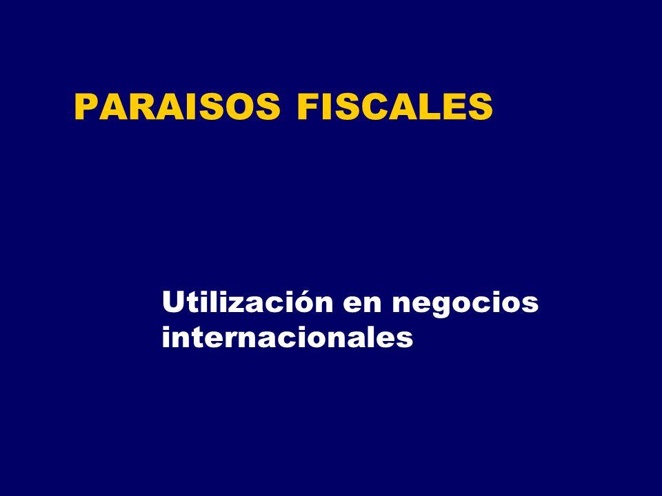 Utilización en negocios internacionales