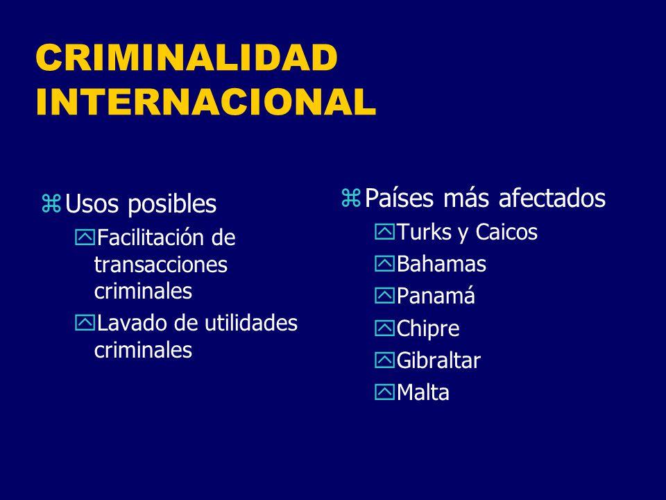 CRIMINALIDAD INTERNACIONAL
