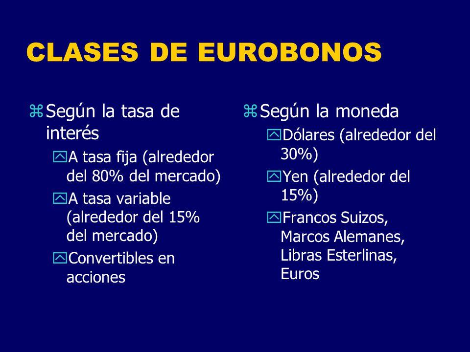 CLASES DE EUROBONOS Según la tasa de interés Según la moneda