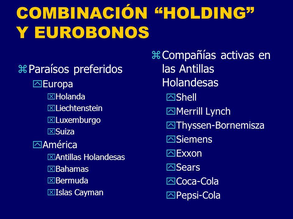 COMBINACIÓN HOLDING Y EUROBONOS