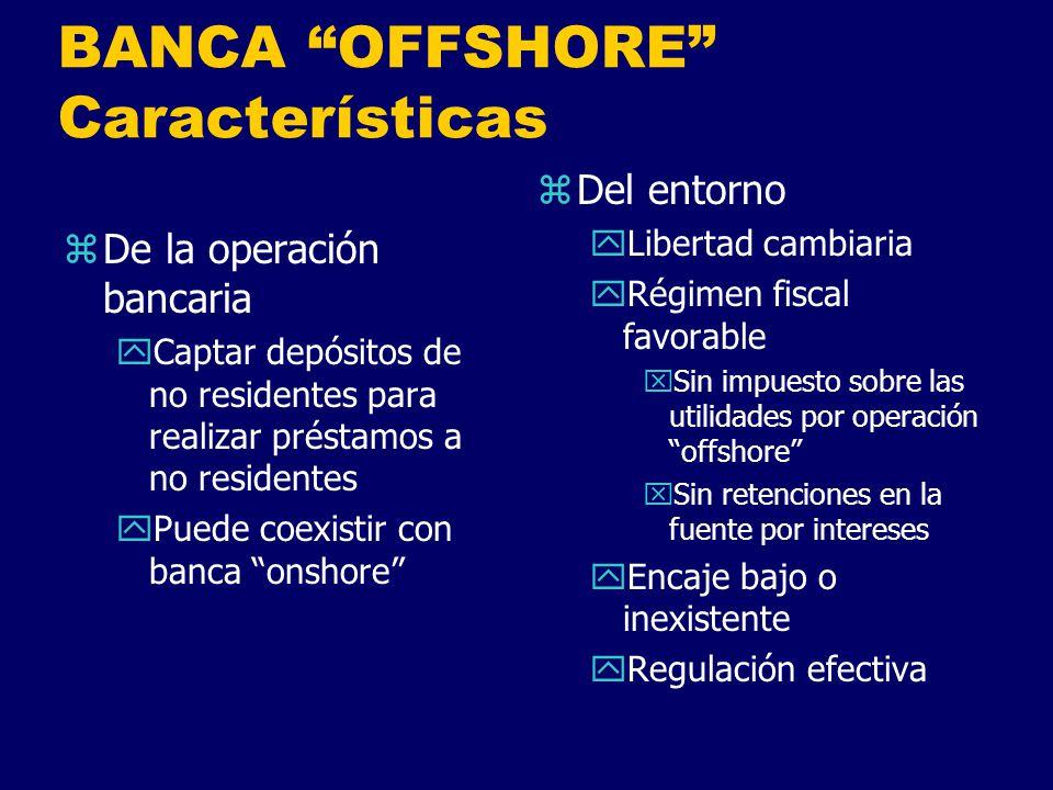BANCA OFFSHORE Características