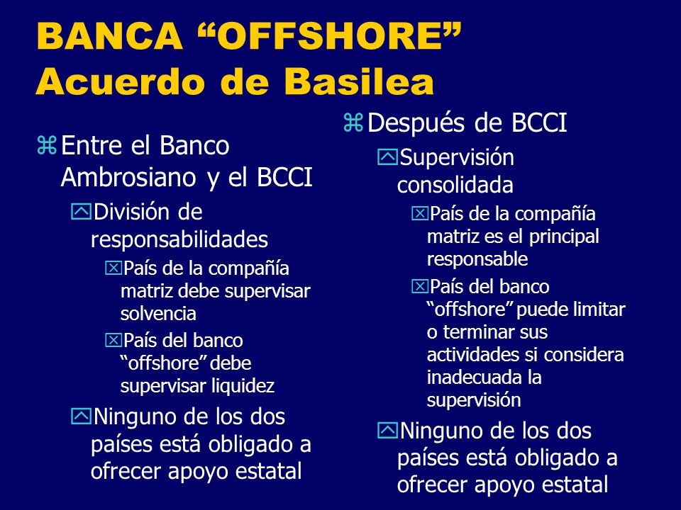 BANCA OFFSHORE Acuerdo de Basilea