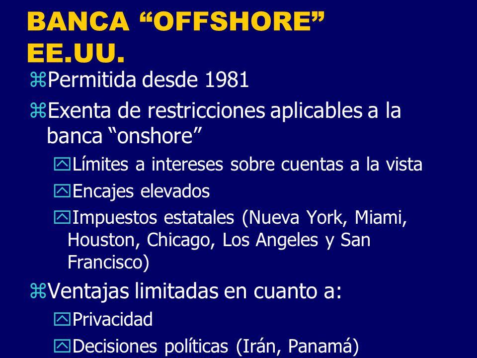 BANCA OFFSHORE EE.UU. Permitida desde 1981