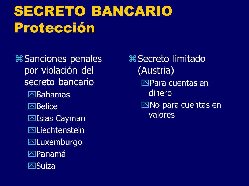 SECRETO BANCARIO Protección
