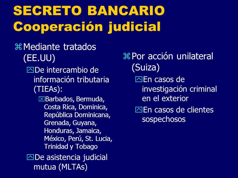SECRETO BANCARIO Cooperación judicial