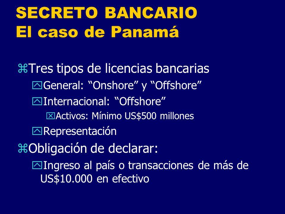 SECRETO BANCARIO El caso de Panamá