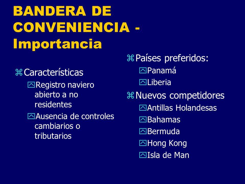 BANDERA DE CONVENIENCIA - Importancia