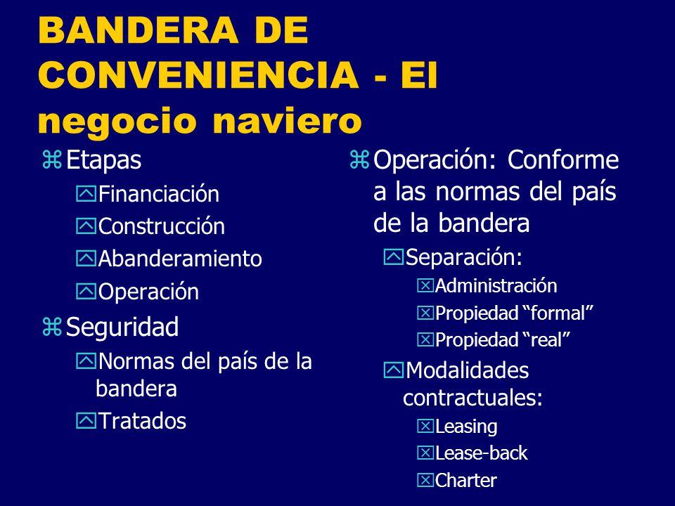 BANDERA DE CONVENIENCIA - El negocio naviero