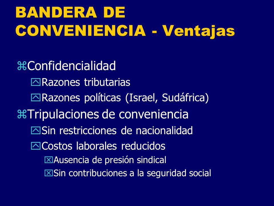 BANDERA DE CONVENIENCIA - Ventajas