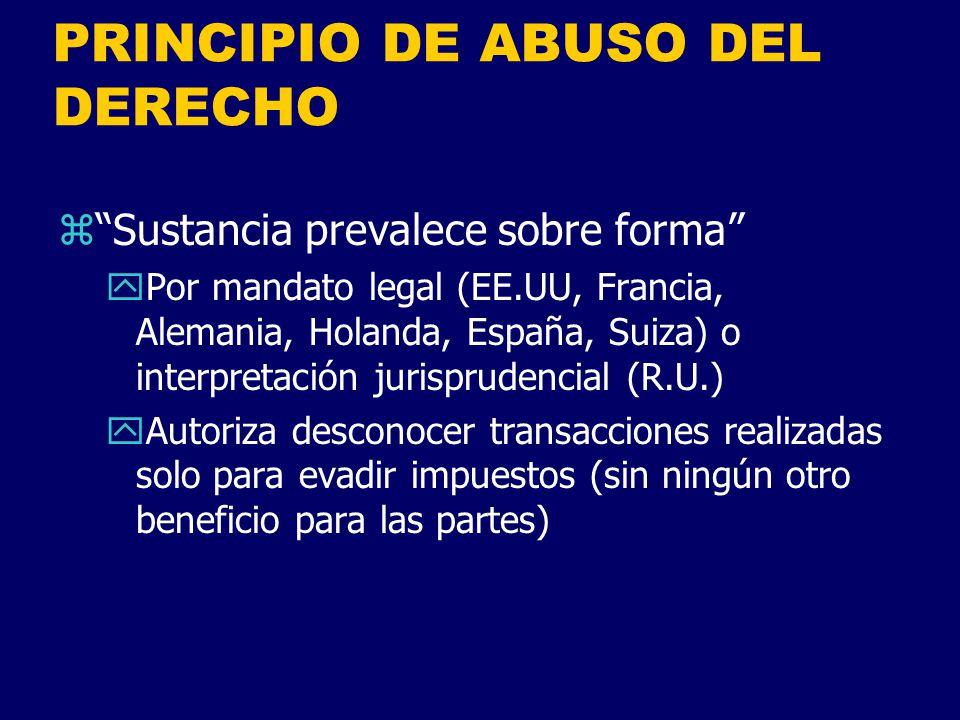 PRINCIPIO DE ABUSO DEL DERECHO