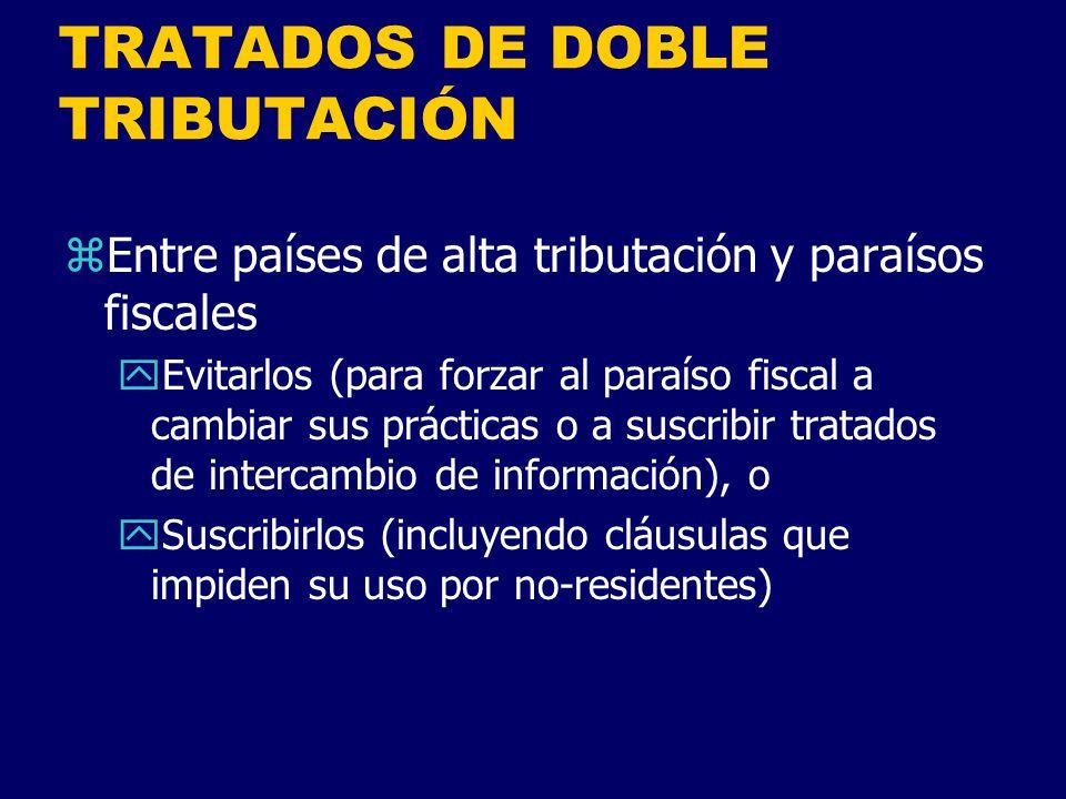TRATADOS DE DOBLE TRIBUTACIÓN