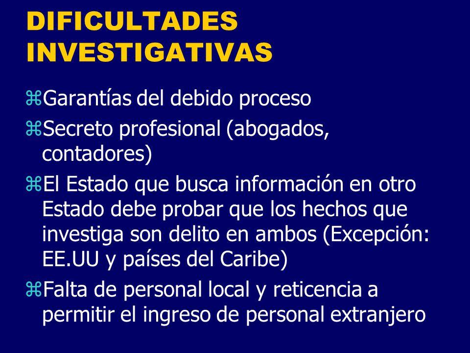 DIFICULTADES INVESTIGATIVAS