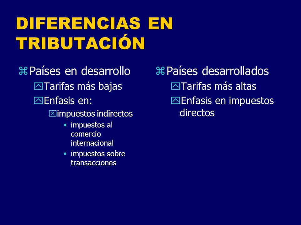 DIFERENCIAS EN TRIBUTACIÓN