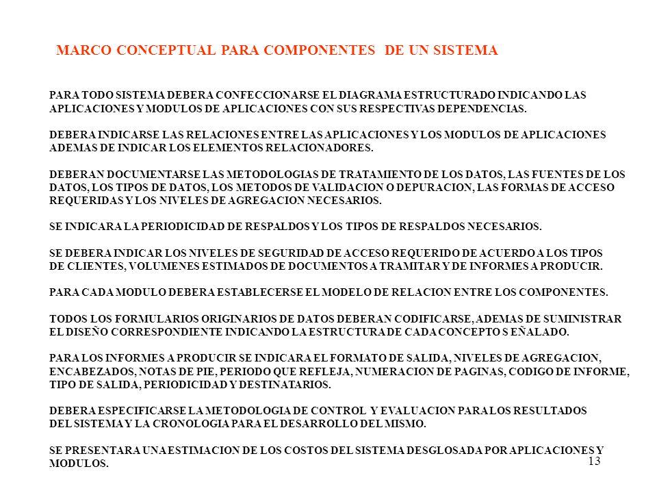 MARCO CONCEPTUAL PARA COMPONENTES DE UN SISTEMA
