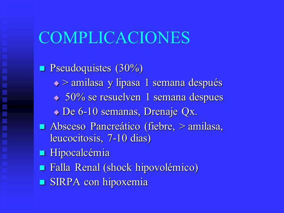 COMPLICACIONES Pseudoquistes (30%)