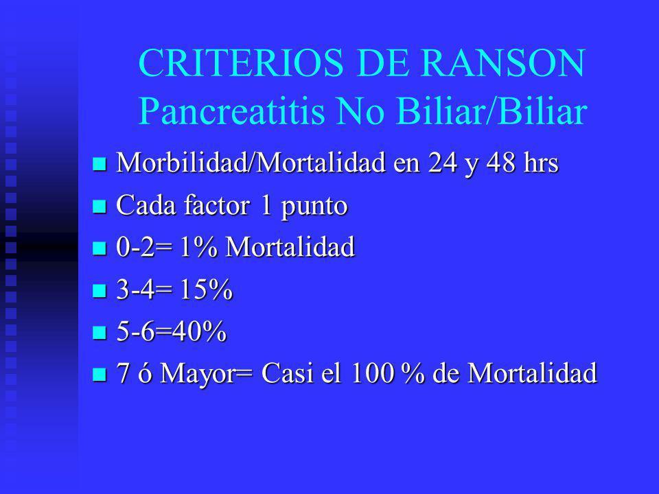 CRITERIOS DE RANSON Pancreatitis No Biliar/Biliar