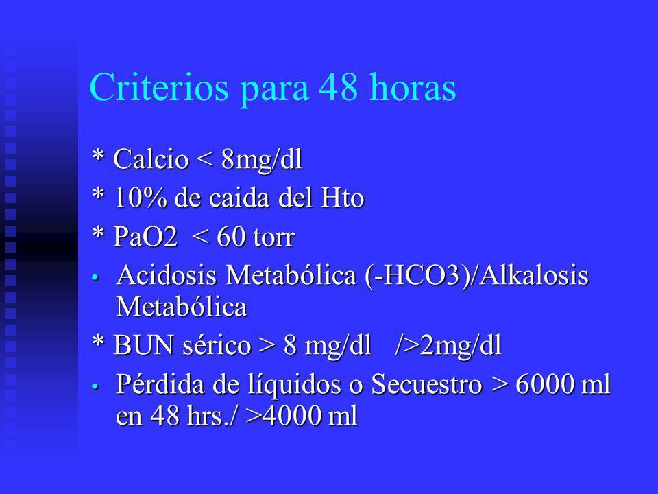 Criterios para 48 horas * Calcio < 8mg/dl * 10% de caida del Hto