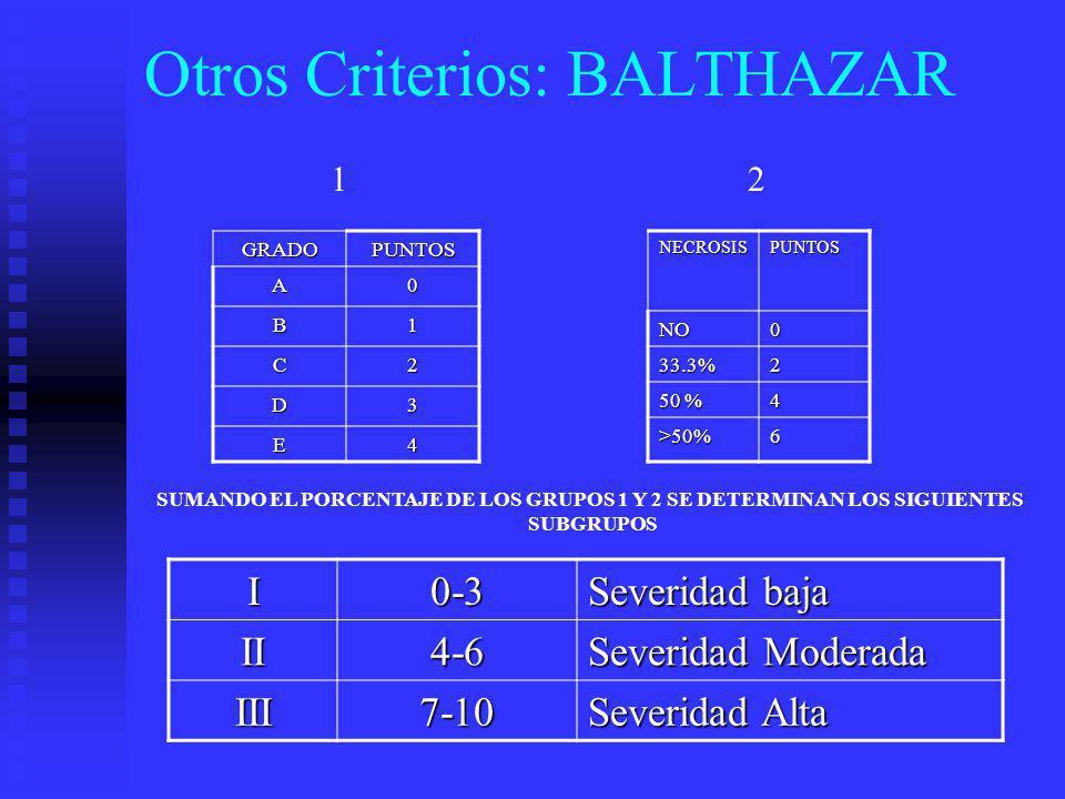 Otros Criterios: BALTHAZAR