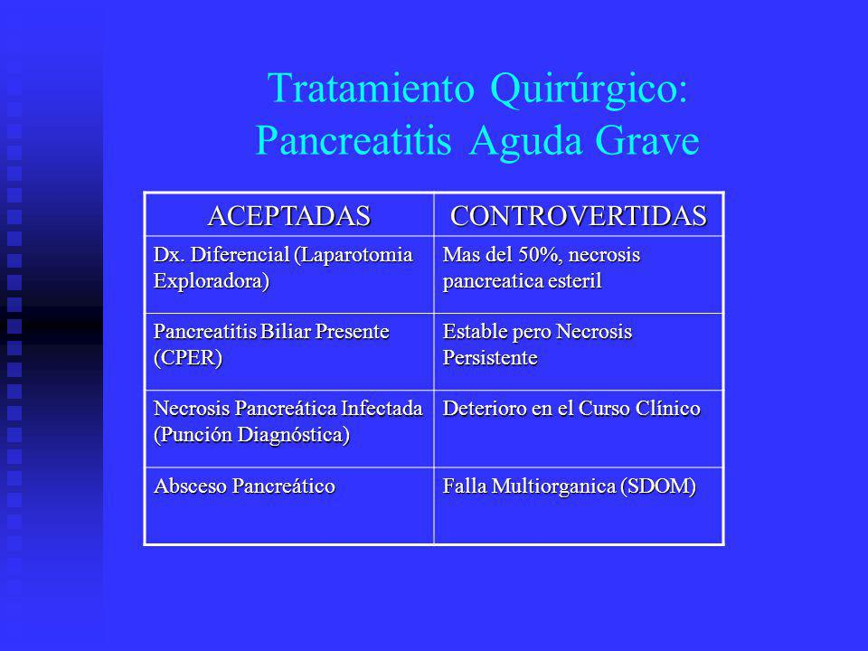 Tratamiento Quirúrgico: Pancreatitis Aguda Grave