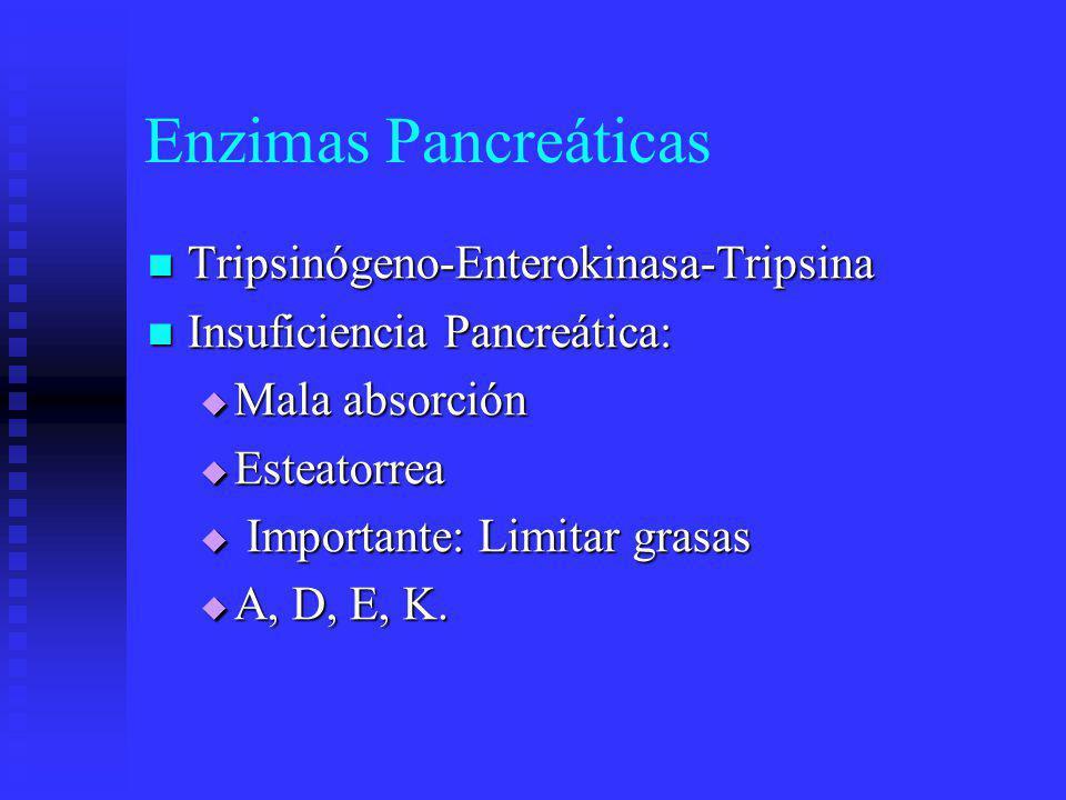 Enzimas Pancreáticas Tripsinógeno-Enterokinasa-Tripsina