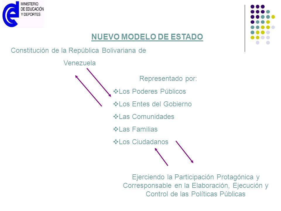 Constitución de la República Bolivariana de