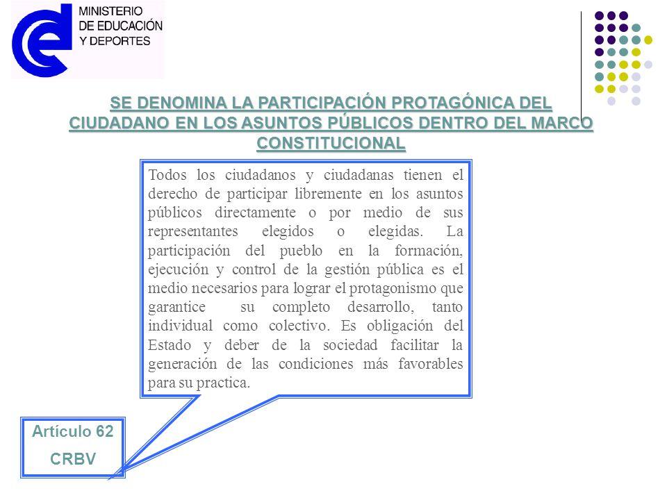 SE DENOMINA LA PARTICIPACIÓN PROTAGÓNICA DEL CIUDADANO EN LOS ASUNTOS PÚBLICOS DENTRO DEL MARCO CONSTITUCIONAL
