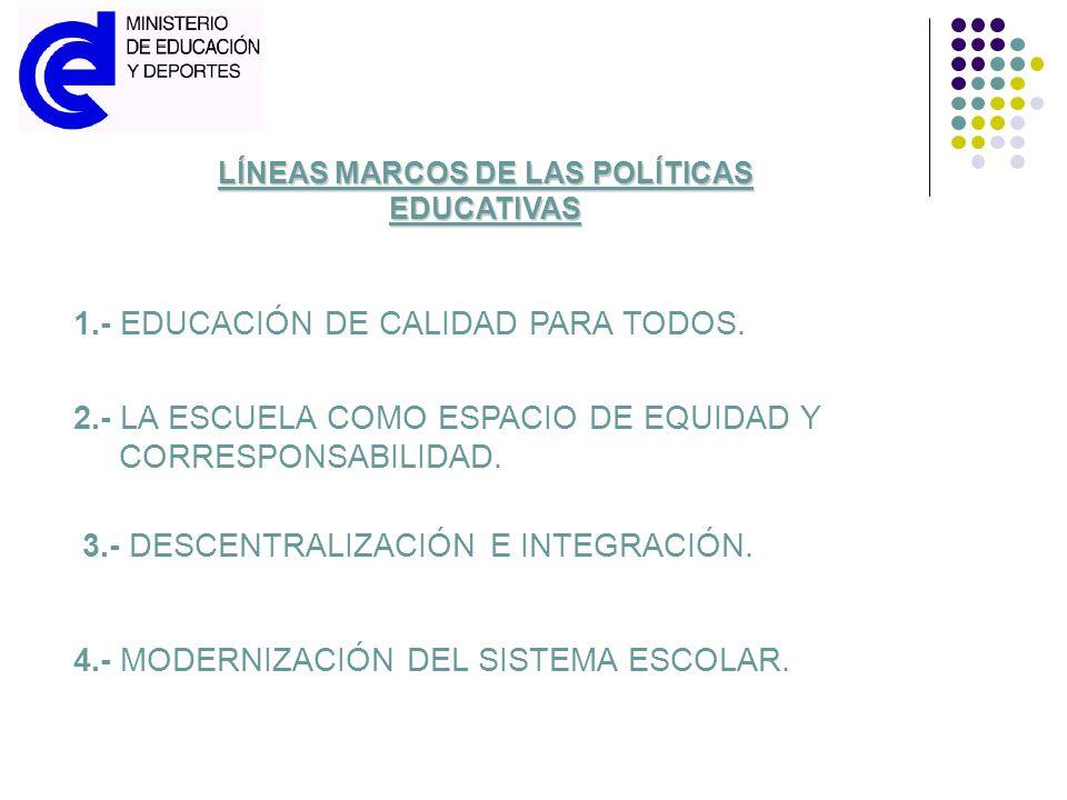 LÍNEAS MARCOS DE LAS POLÍTICAS EDUCATIVAS