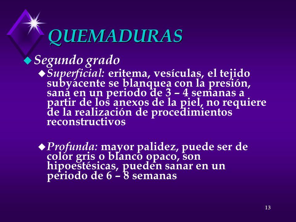 QUEMADURAS Segundo grado