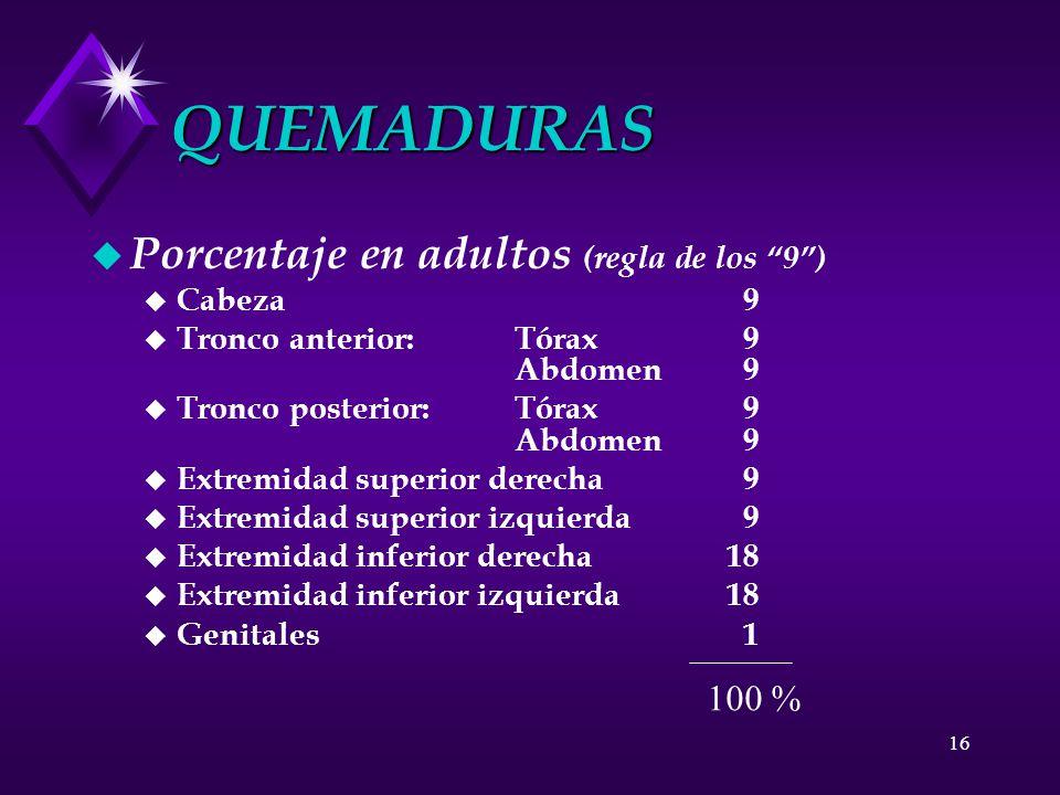 QUEMADURAS Porcentaje en adultos (regla de los 9 ) 100 % Cabeza 9